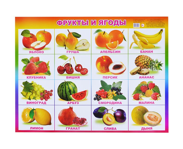 задача этой ягоды и фрукты в картинках с названиями материал